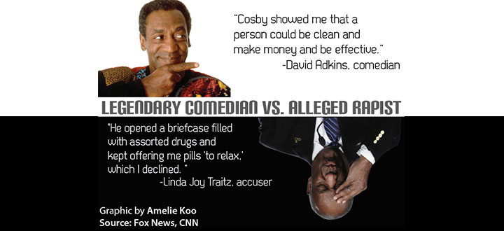 Bill+Cosby%2C+once+%E2%80%98America%E2%80%99s+Beloved+Father%2C%E2%80%99+pressed+against+sexual+assault+accusations