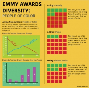 graphics-emmy-awards-draft5-issue2-michelle-cho