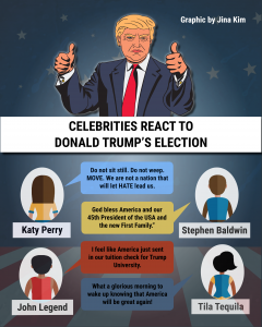 [ENTERTAINMENT] GRAPHICS Celebrities' Reaction to Donald Trump - Draft 5 - Issue 5 - Jina Kim