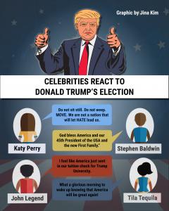 [ENTERTAINMENT] GRAPHICS Celebrities' Reaction to Donald Trump - Draft 5 - Issue 5 - Jina Kim