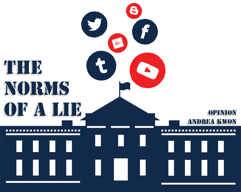 The norms of a lie