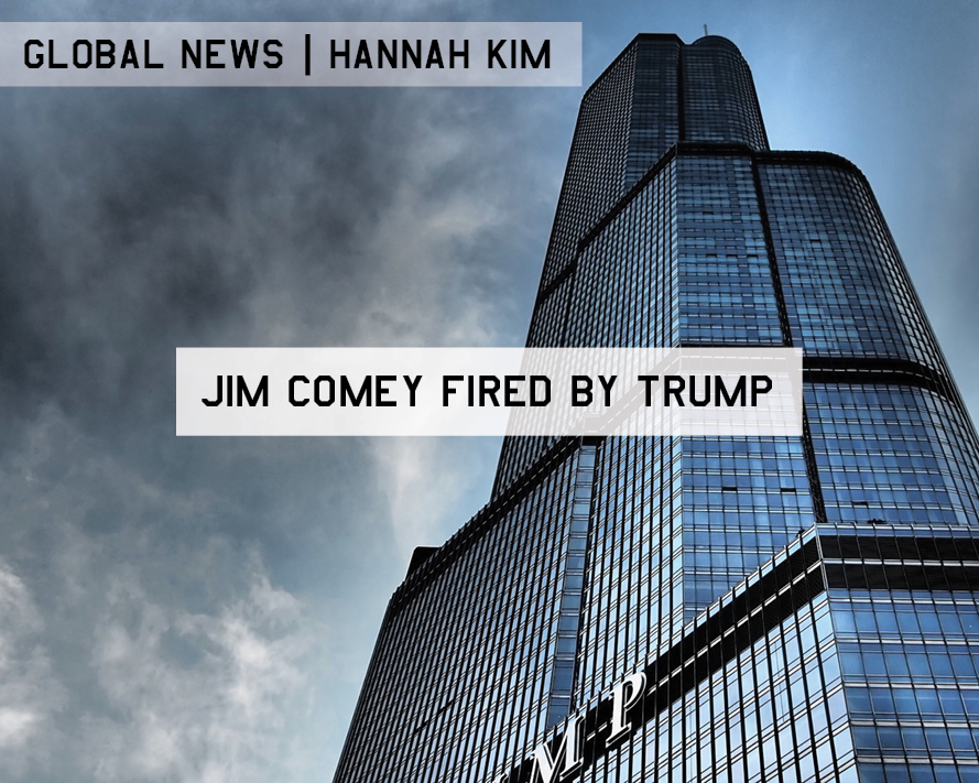 Jim Comey Fired by Trump