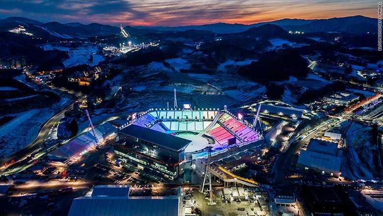 Introducing PyeongChang