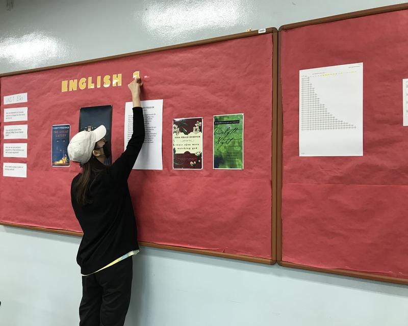 SIS establishes new work-study system